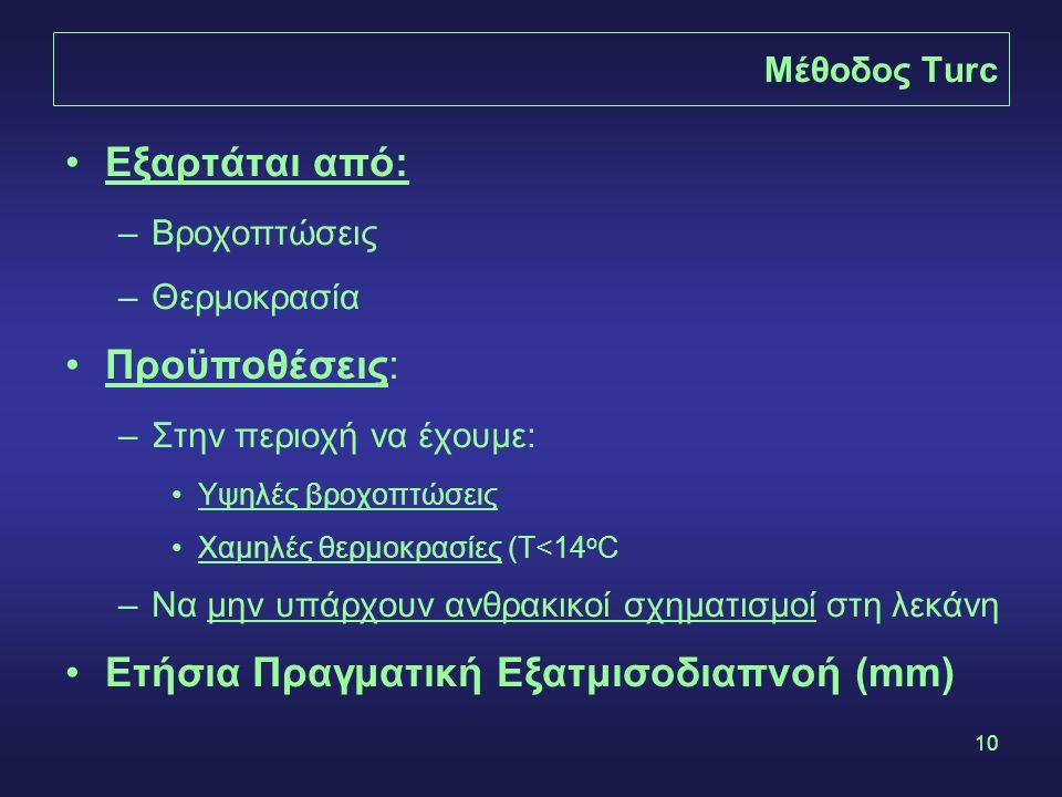 Ετήσια Πραγματική Εξατμισοδιαπνοή (mm)