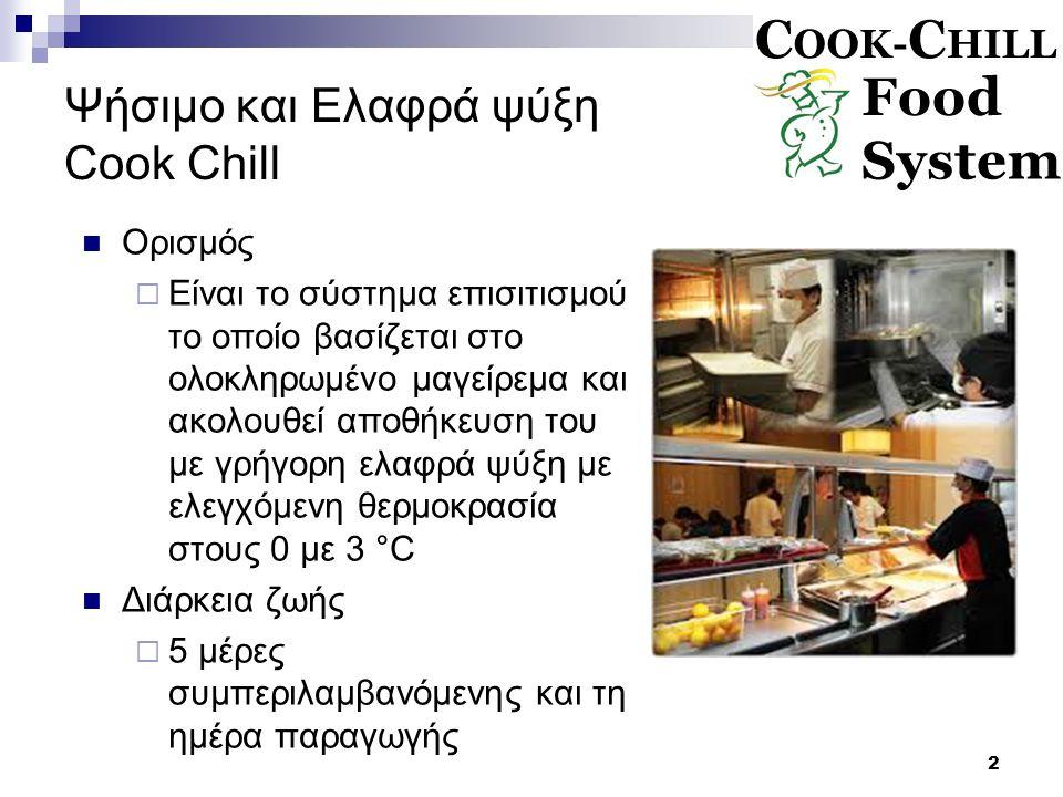Ψήσιμο και Ελαφρά ψύξη Cook Chill