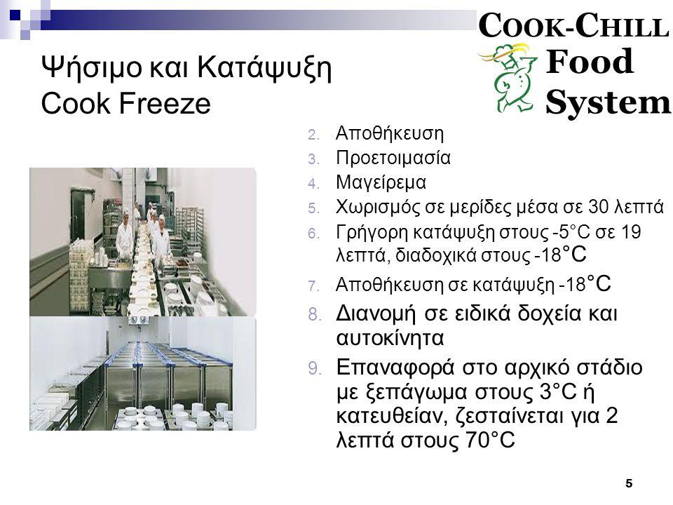 Ψήσιμο και Κατάψυξη Cook Freeze