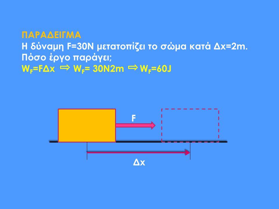 ΠΑΡΑΔΕΙΓΜΑ Η δύναμη F=30N μετατοπίζει το σώμα κατά Δx=2m. Πόσο έργο παράγει; WF=FΔx WF= 30N2m WF=60J.