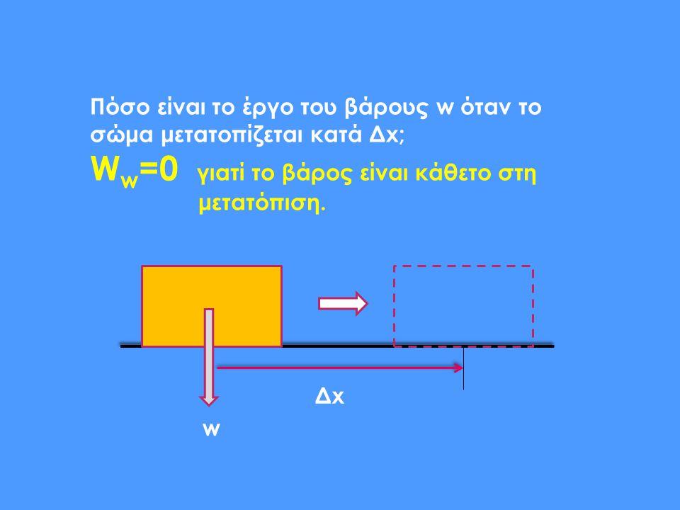 Ww=0 γιατί το βάρος είναι κάθετο στη