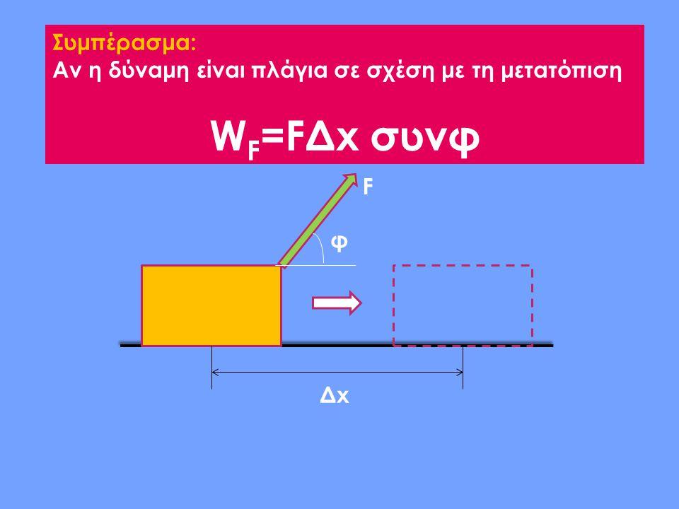 WF=FΔx συνφ Συμπέρασμα: