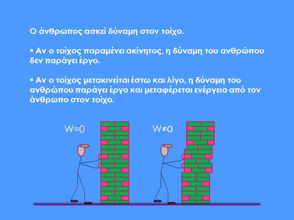 W=0 W≠0 Ο άνθρωπος ασκεί δύναμη στον τοίχο.