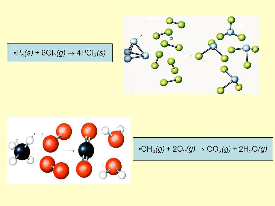 CH4(g) + 2O2(g)  CO2(g) + 2H2O(g)