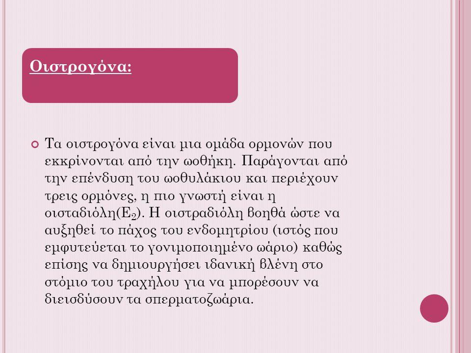 Οιστρογόνα:
