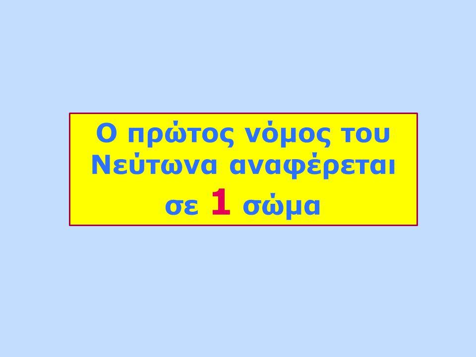Ο πρώτος νόμος του Νεύτωνα αναφέρεται