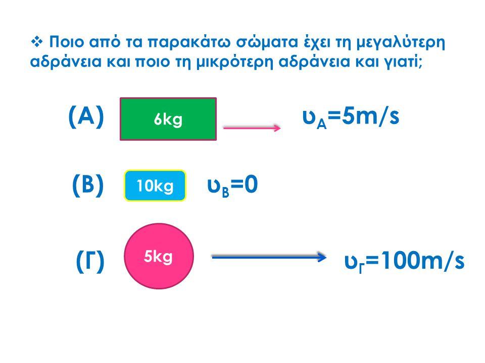 (Α) υΑ=5m/s (Β) υΒ=0 (Γ) υΓ=100m/s