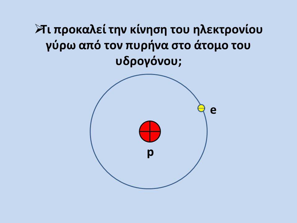 Τι προκαλεί την κίνηση του ηλεκτρονίου γύρω από τον πυρήνα στο άτομο του υδρογόνου;