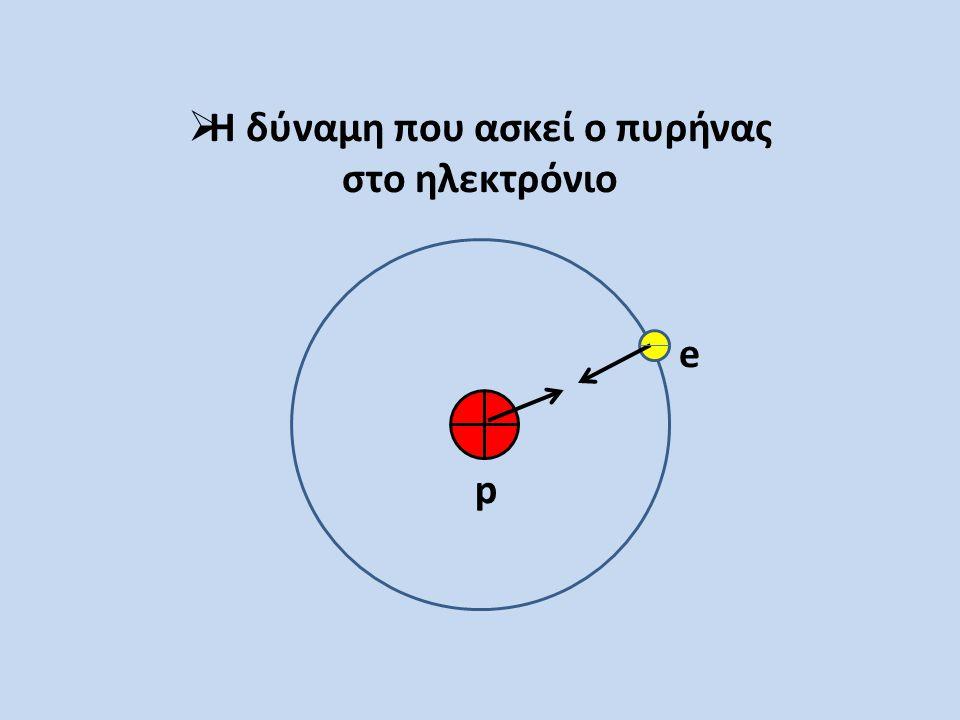 Η δύναμη που ασκεί ο πυρήνας στο ηλεκτρόνιο