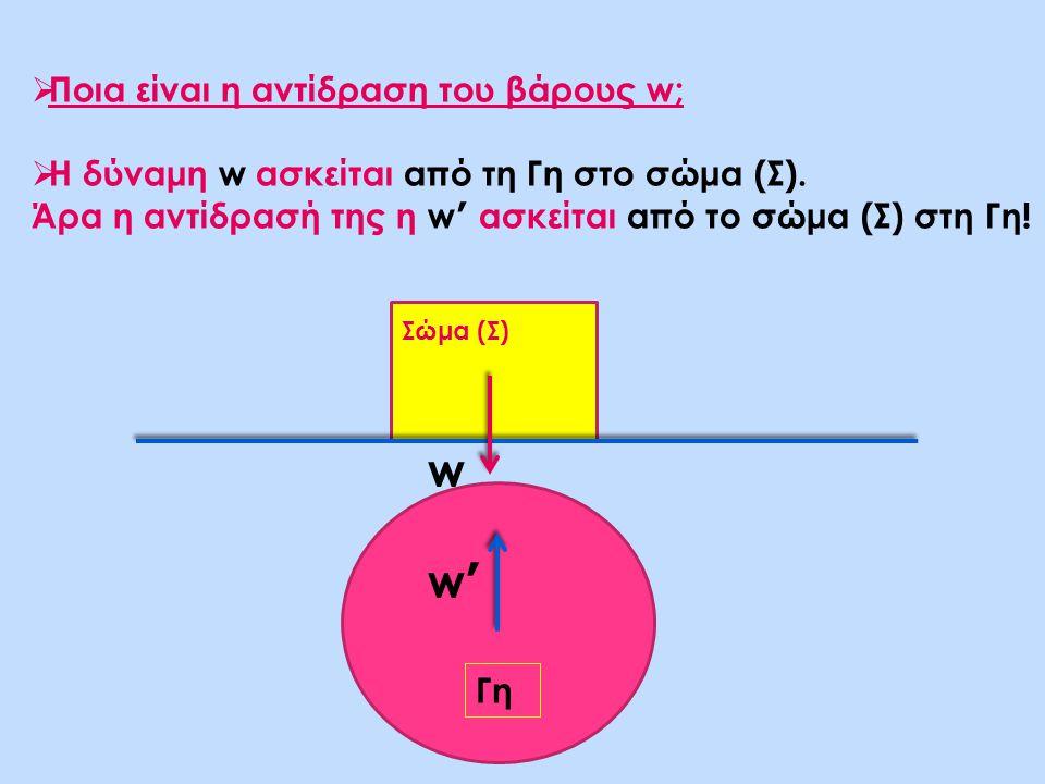 w w' Ποια είναι η αντίδραση του βάρους w;