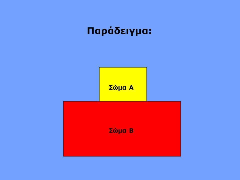 Παράδειγμα: Σώμα Α Σώμα Β