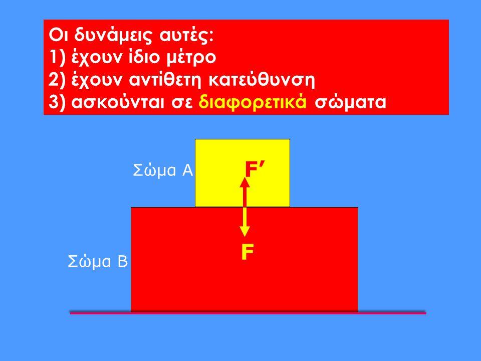 2) έχουν αντίθετη κατεύθυνση 3) ασκούνται σε διαφορετικά σώματα