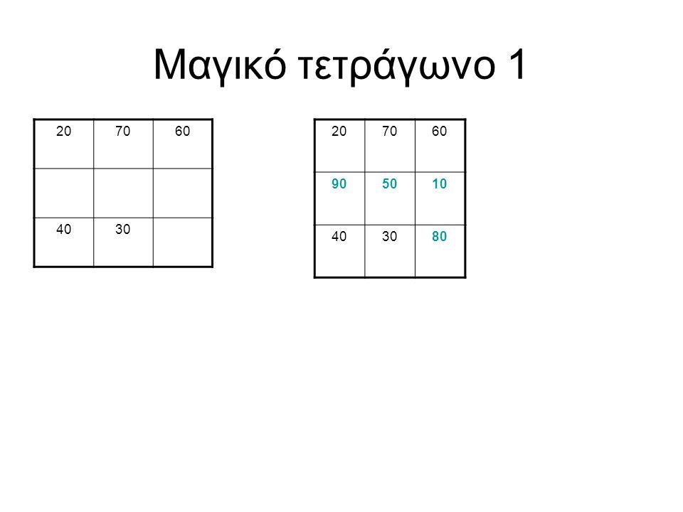 Μαγικό τετράγωνο 1 20 70 60 40 30 20 70 60 90 50 10 40 30 80