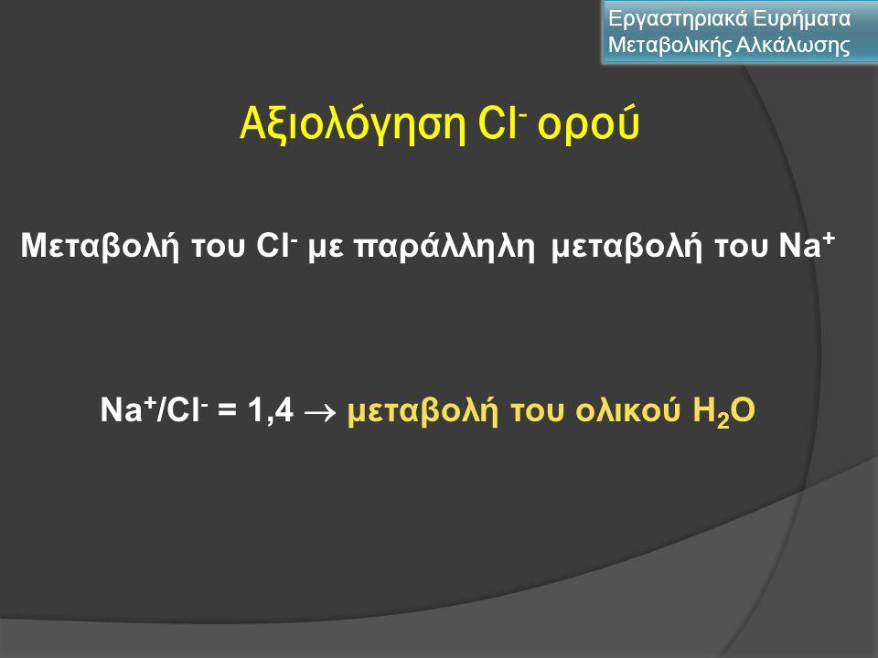 Αξιολόγηση Cl- ορού Μεταβολή του Cl- με παράλληλη μεταβολή του Νa+