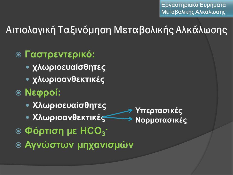 Αιτιολογική Ταξινόμηση Μεταβολικής Αλκάλωσης