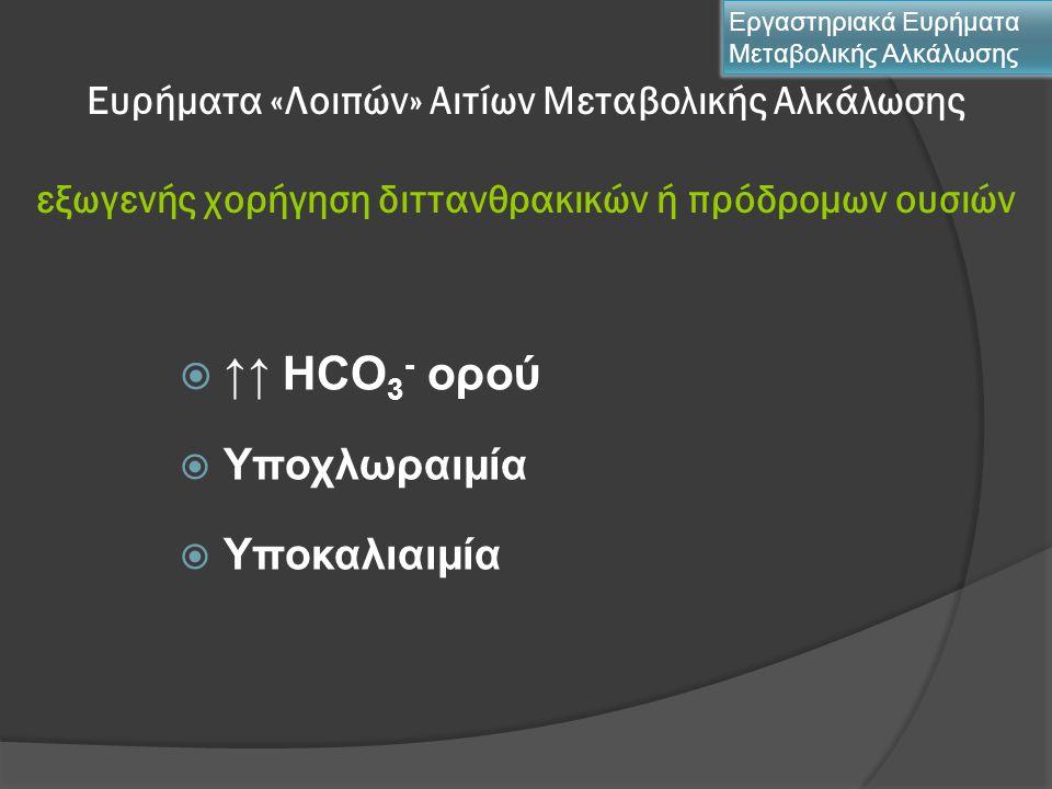 ↑↑ HCO3- ορού Υποχλωραιμία Υποκαλιαιμία