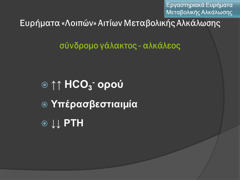 ↑↑ HCO3- ορού Υπέρασβεστιαιμία ↓↓ PTH