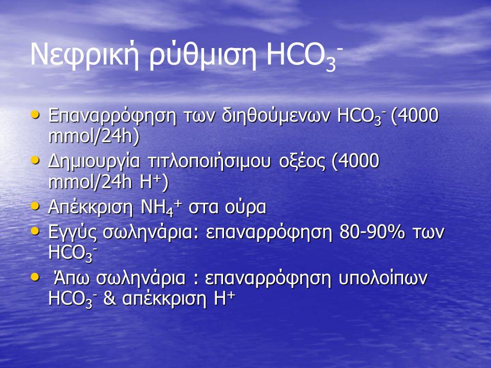 Νεφρική ρύθμιση HCO3- Επαναρρόφηση των διηθούμενων HCO3- (4000 mmol/24h) Δημιουργία τιτλοποιήσιμου οξέος (4000 mmol/24h H+)