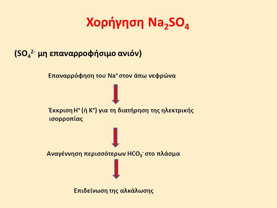 Χορήγηση Νa2SO4 (SO42- μη επαναρροφήσιμο ανιόν)