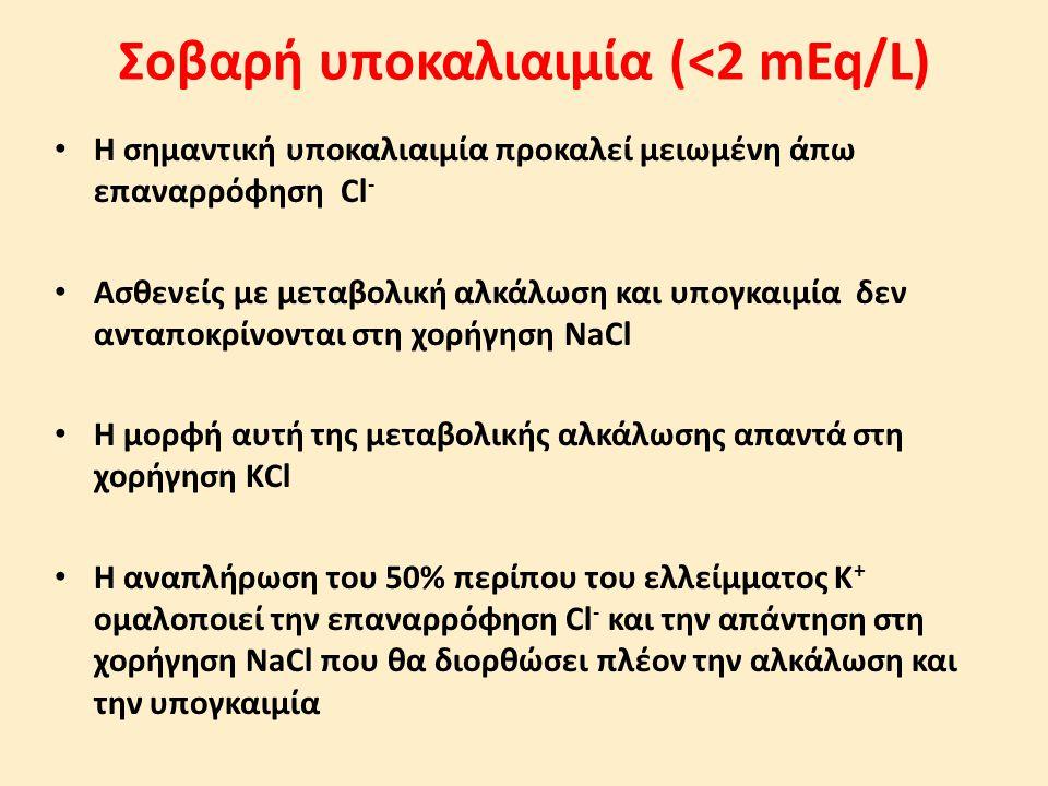 Σοβαρή υποκαλιαιμία (<2 mEq/L)