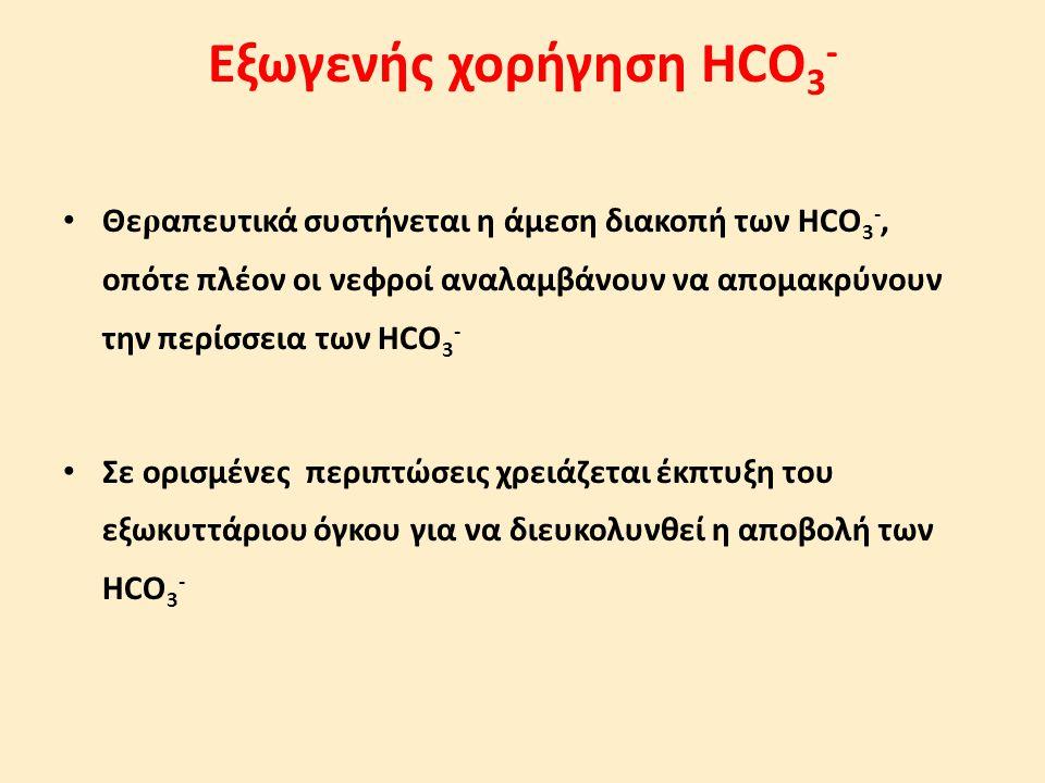 Εξωγενής χορήγηση HCO3-