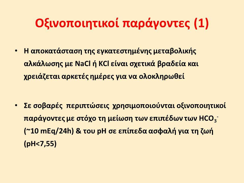 Οξινοποιητικοί παράγοντες (1)