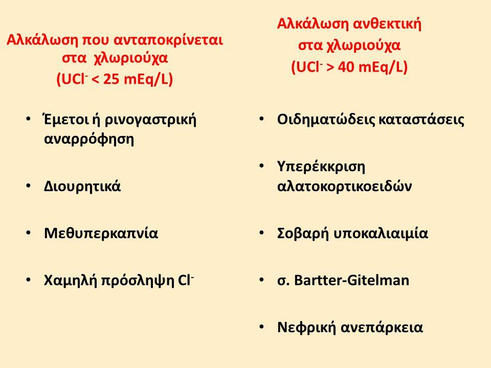 Αλκάλωση που ανταποκρίνεται στα χλωριούχα
