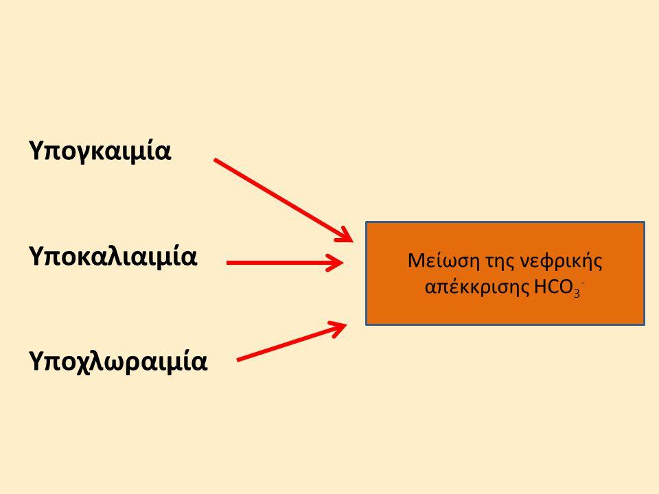 Μείωση της νεφρικής απέκκρισης HCO3-