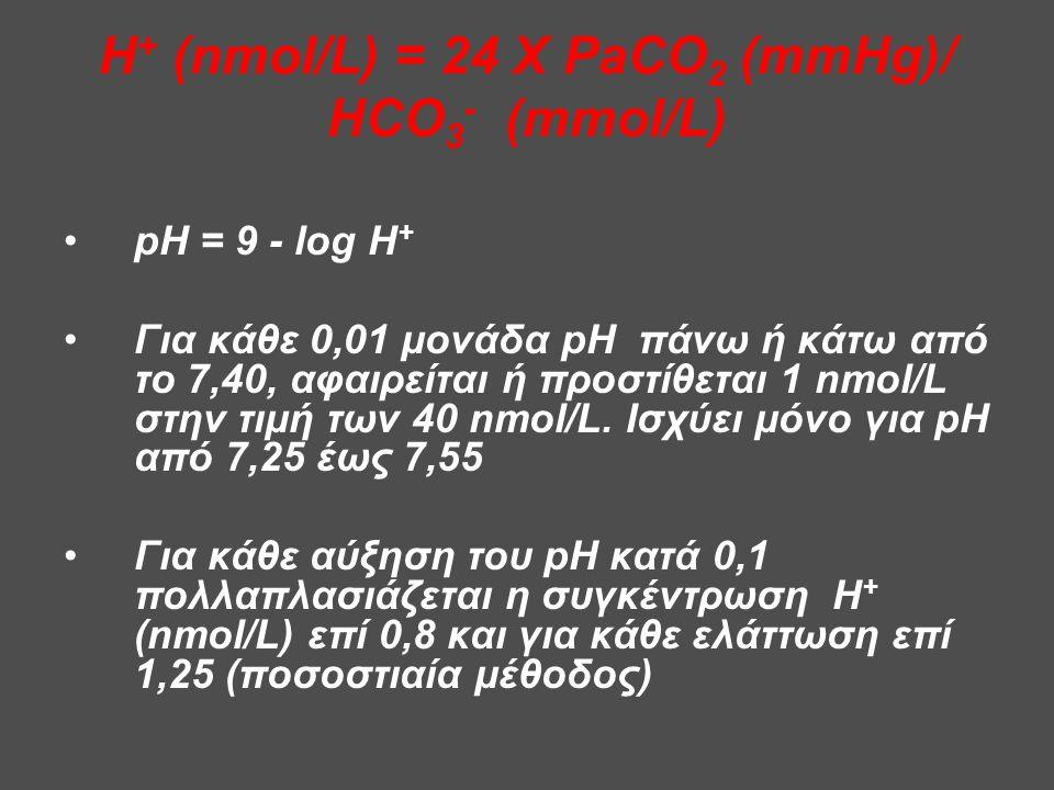 Η+ (nmol/L) = 24 X PaCO2 (mmHg)/ HCO3- (mmol/L)