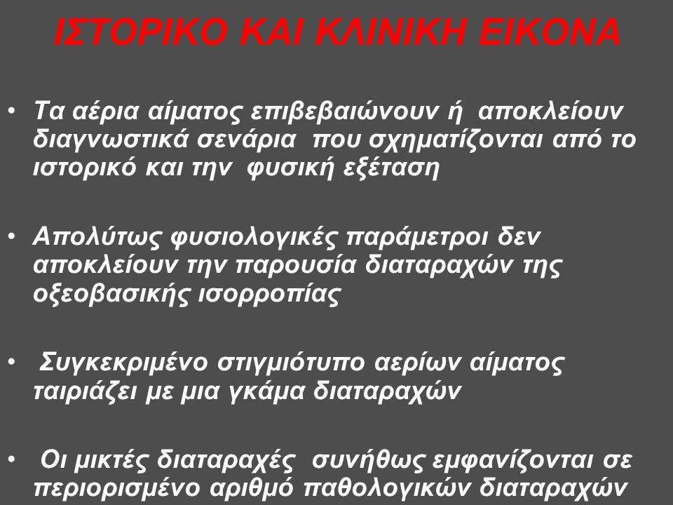 ΙΣΤΟΡΙΚΟ ΚΑΙ ΚΛΙΝΙΚΗ ΕΙΚΟΝΑ