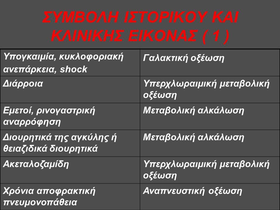 ΣΥΜΒΟΛΗ ΙΣΤΟΡΙΚΟΥ ΚΑΙ ΚΛΙΝΙΚΗΣ ΕΙΚΟΝΑΣ ( 1 )