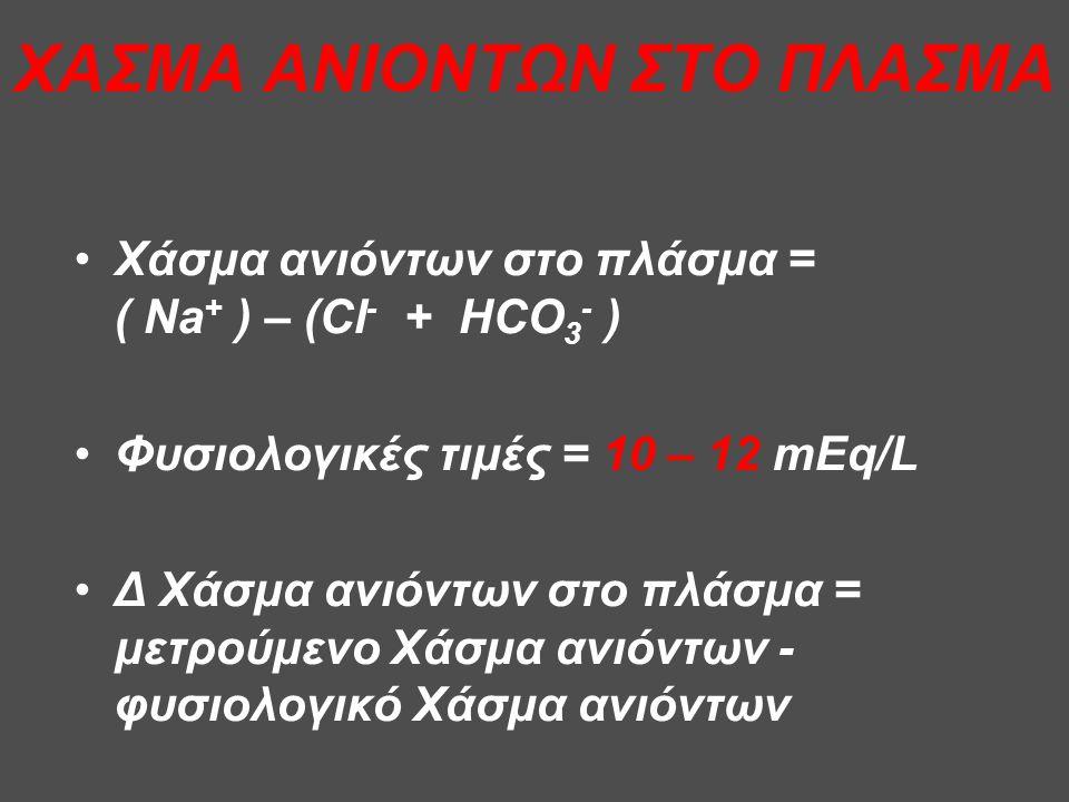 ΧΑΣΜΑ ΑΝΙΟΝΤΩΝ ΣΤΟ ΠΛΑΣΜΑ