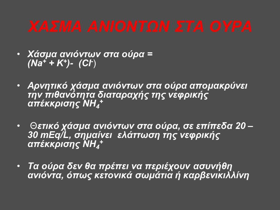 ΧΑΣΜΑ ΑΝΙΟΝΤΩΝ ΣΤΑ ΟΥΡΑ