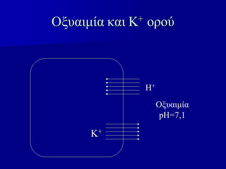 Οξυαιμία και Κ+ ορού H+ Οξυαιμία pH=7,1 K+