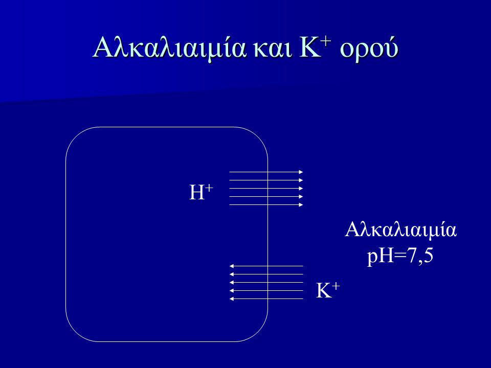 Αλκαλιαιμία και Κ+ ορού