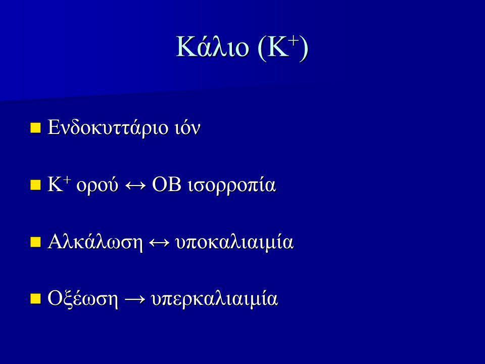 Κάλιο (Κ+) Ενδοκυττάριο ιόν Κ+ ορού ↔ ΟΒ ισορροπία