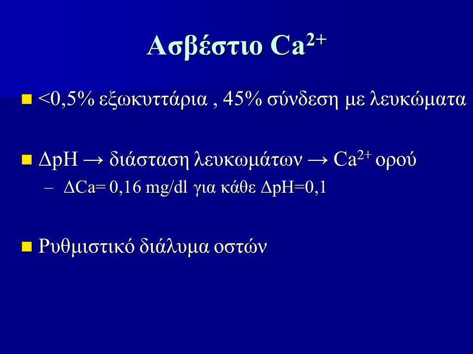 Ασβέστιο Ca2+ <0,5% εξωκυττάρια , 45% σύνδεση με λευκώματα