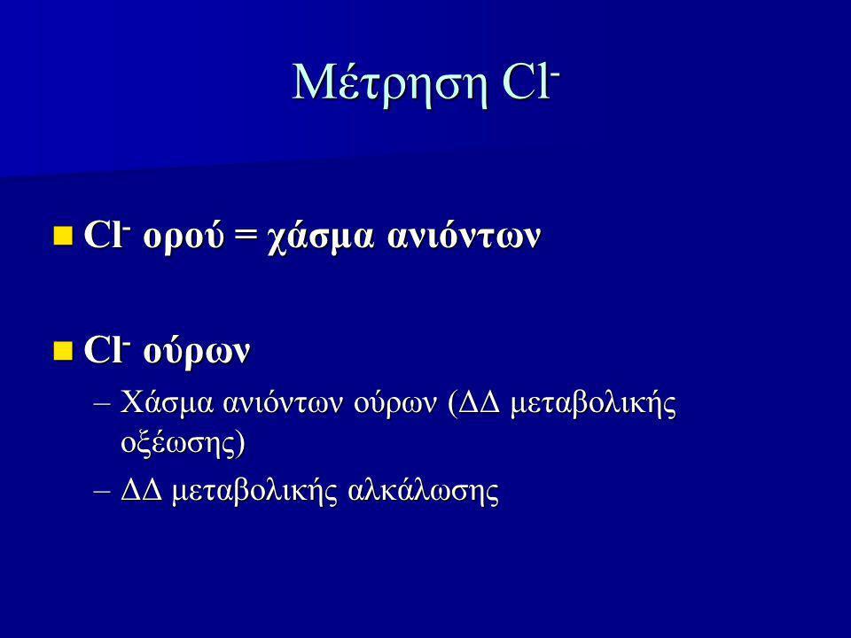 Μέτρηση Cl- Cl- ορού = χάσμα ανιόντων Cl- ούρων