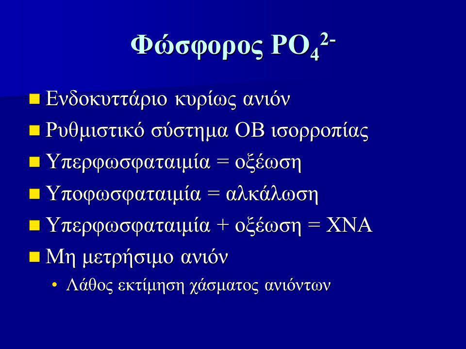 Φώσφορος PO42- Ενδοκυττάριο κυρίως ανιόν