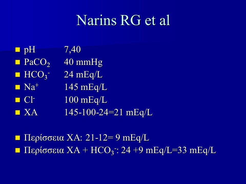 Narins RG et al pH 7,40 PaCO2 40 mmHg HCO3- 24 mEq/L Na+ 145 mEq/L