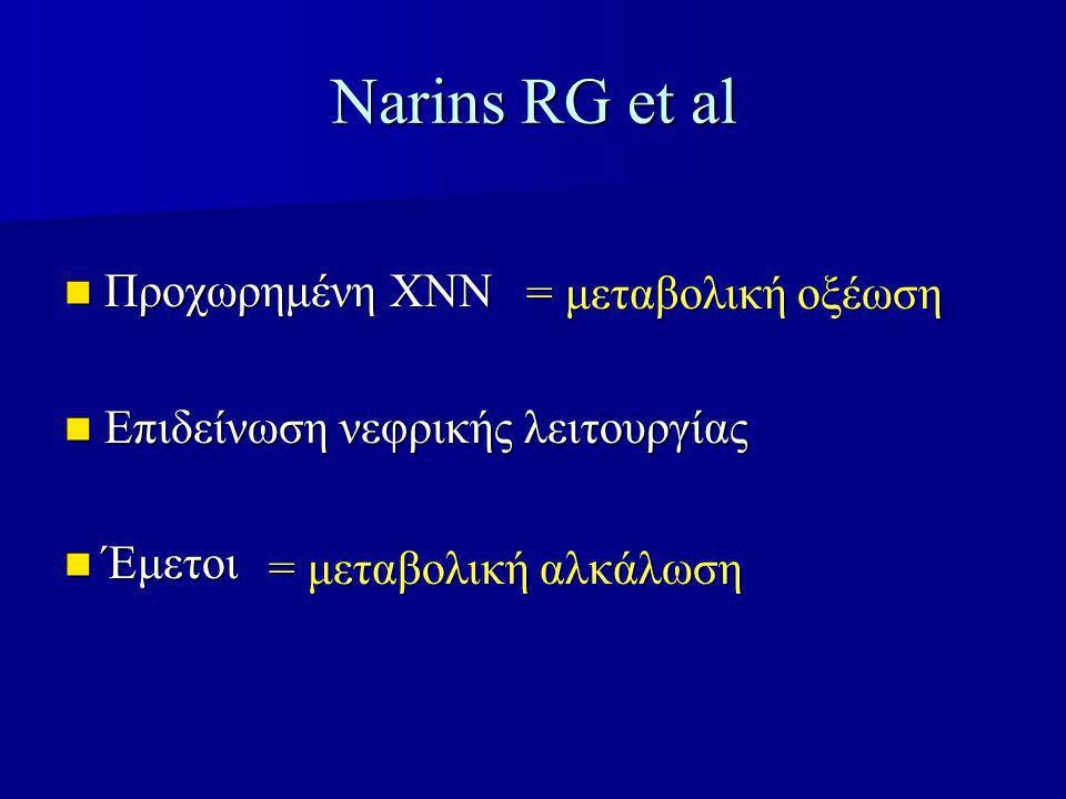 Narins RG et al Προχωρημένη ΧΝN = μεταβολική οξέωση