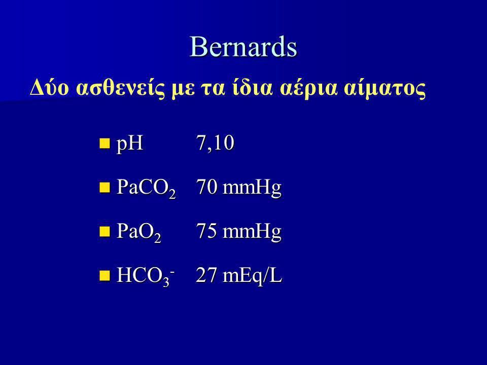Bernards Δύο ασθενείς με τα ίδια αέρια αίματος pH 7,10 PaCO2 70 mmHg