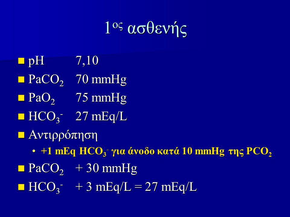 1ος ασθενής pH 7,10 PaCO2 70 mmHg PaO2 75 mmHg HCO3- 27 mEq/L