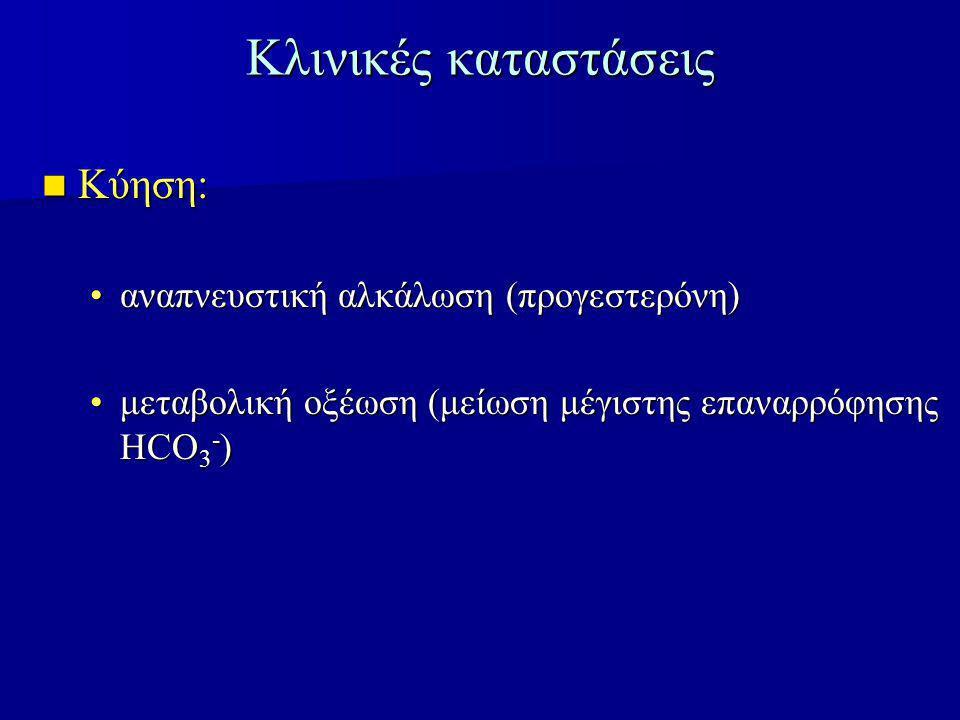 Κλινικές καταστάσεις Κύηση: αναπνευστική αλκάλωση (προγεστερόνη)