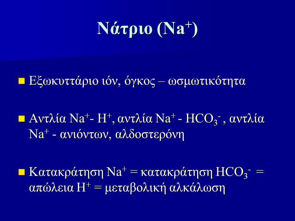 Νάτριο (Νa+) Εξωκυττάριο ιόν, όγκος – ωσμωτικότητα