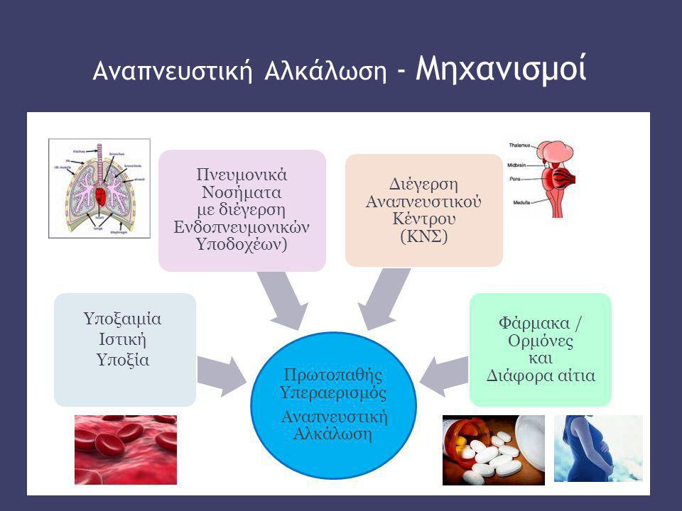 Αναπνευστική Αλκάλωση - Μηχανισμοί