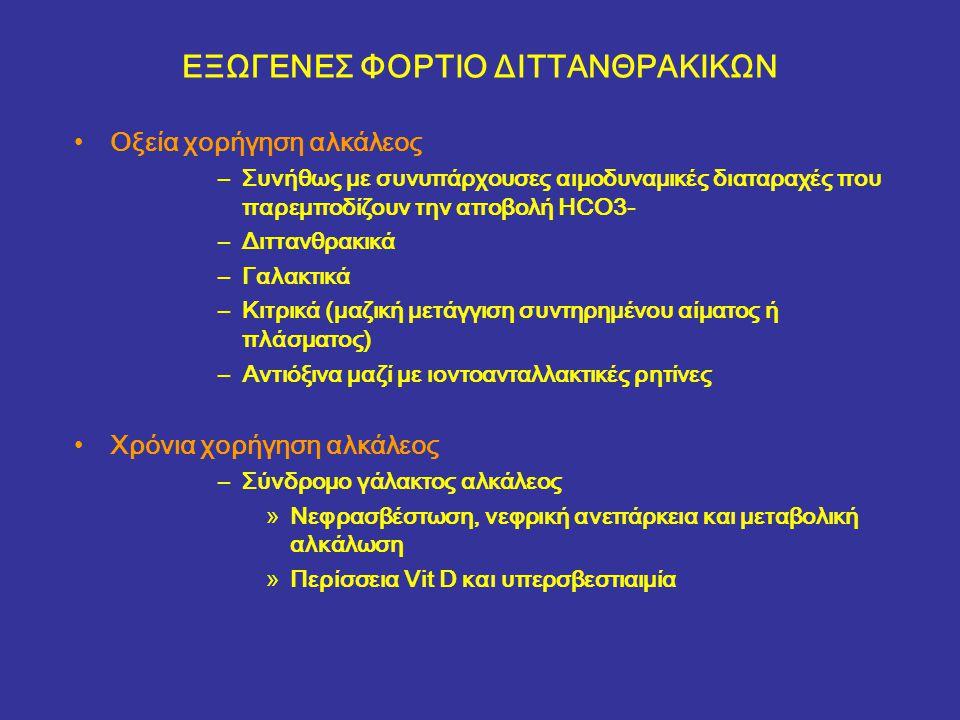 ΕΞΩΓΕΝΕΣ ΦΟΡΤΙΟ ΔΙΤΤΑΝΘΡΑΚΙΚΩΝ