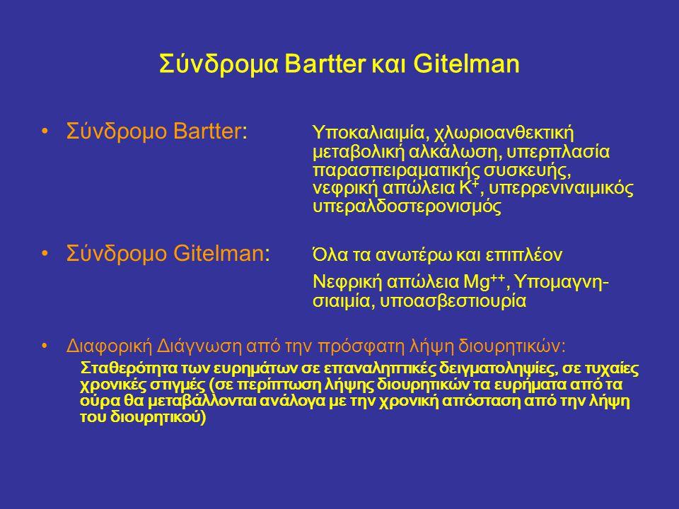 Σύνδρομα Bartter και Gitelman