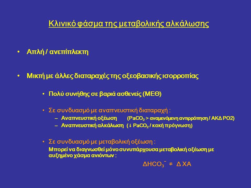 Κλινικό φάσμα της μεταβολικής αλκάλωσης