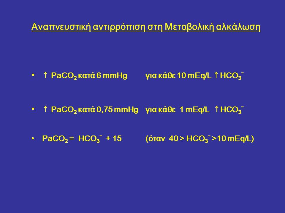 Αναπνευστική αντιρρόπιση στη Μεταβολική αλκάλωση
